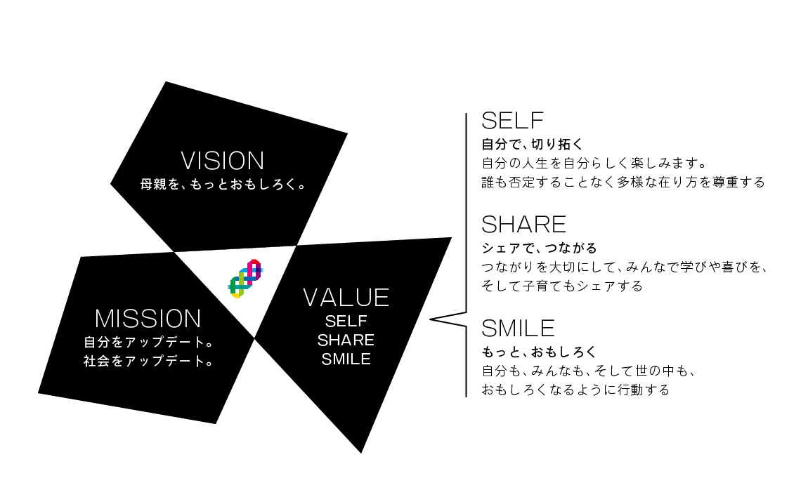 VISION_MISSION_VALUE